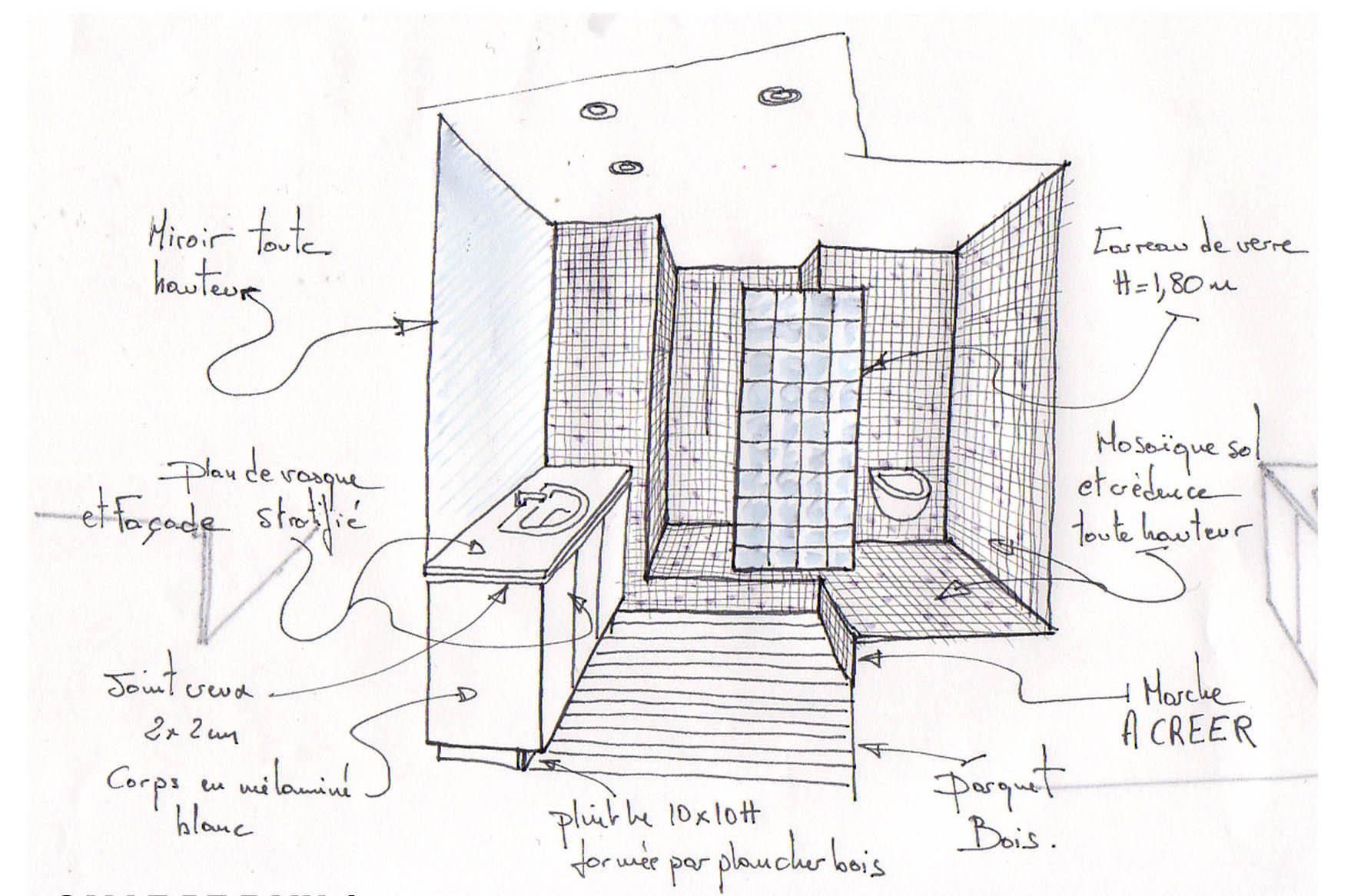 Quelle Hauteur Carrelage Salle De Bain architecte marseille - aménagement d'un appartement